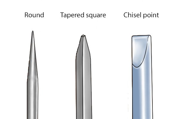 bradawl tips, chisel, tapered round, tapered square