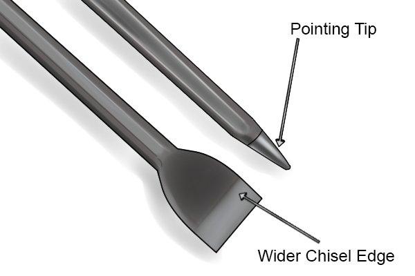 Telegraph Bar - Extra Wide Chisel Edge, Pointed Tip, Hexagonal Shaft