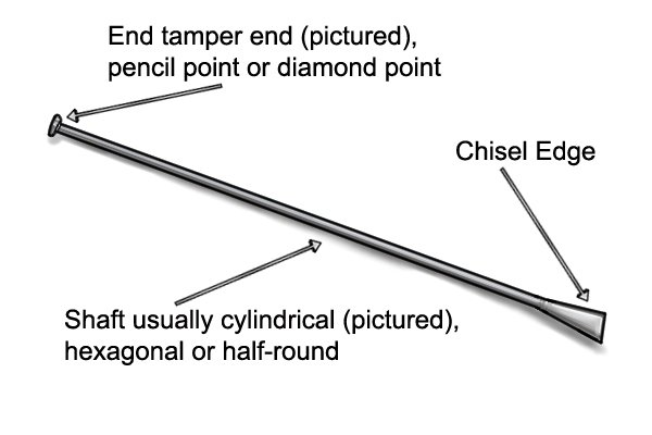 Parts of a Digging Bar - Tip or Head, Shaft, Chisel Edge