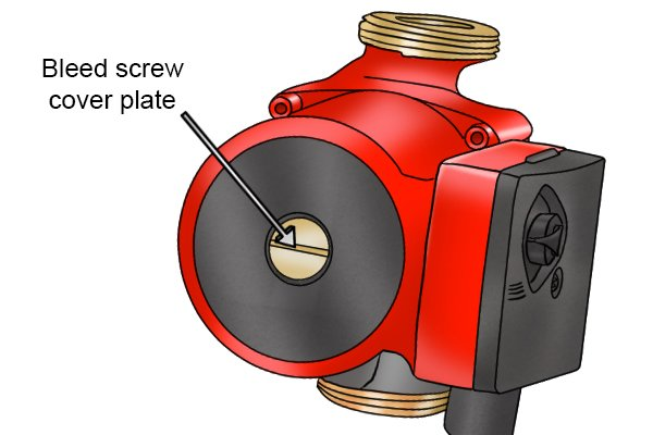Image showing the location of a bleed screw cover plate on a boiler pump