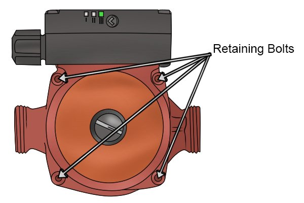 Image to show the position of the retaining bolts on a circulator pump casing