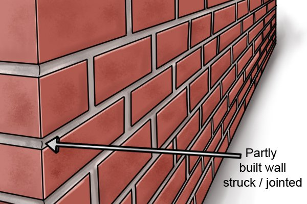 Striking a partly built wall