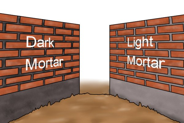 Light Mortar / Dark Mortar