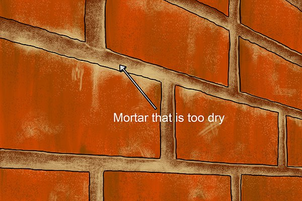 Mortar that is too dry