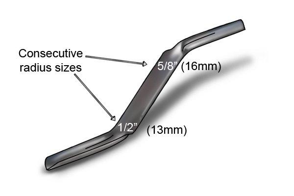 Consecutive radius sizes
