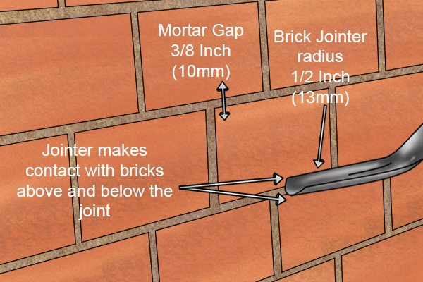 Brick Jointer Radius Diagram