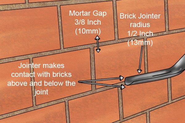 Brick Jointer Radius Diagram