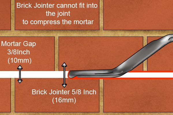 Brick Jointer that is too large