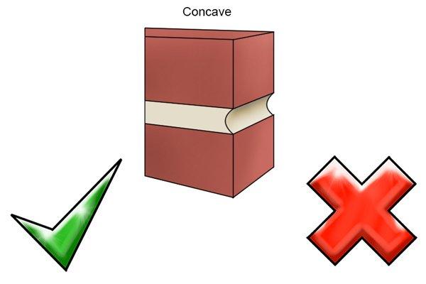 Advantages and disadvantages of concave mortar joints.