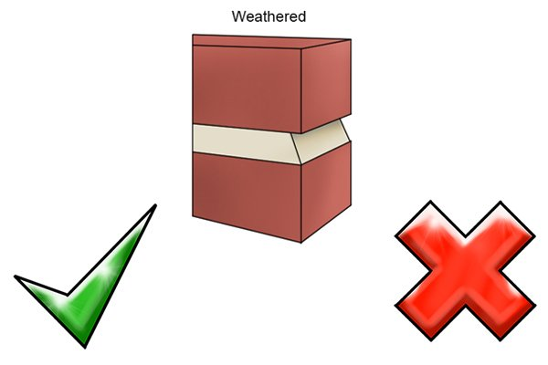 Advantages and disadvantages of a weathered mortar joint