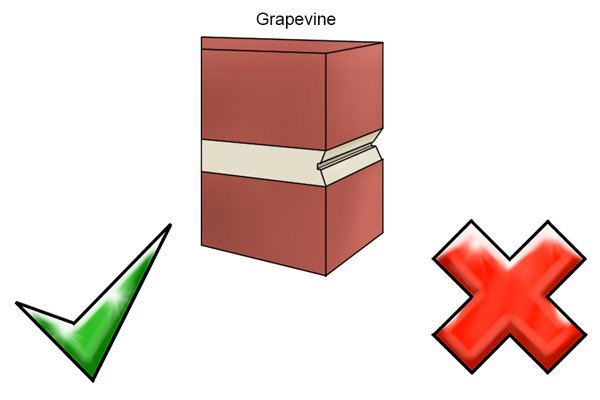 Advantages and disadvantages of a grapevine mortar joint