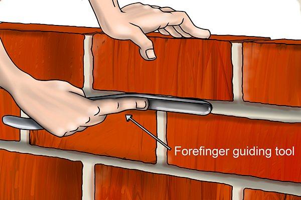 Forefinger guiding tool