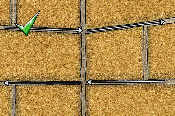Correct method for internal angle jointing