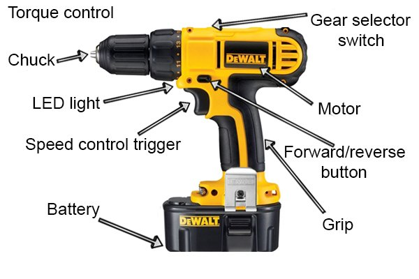 Parts of a yellow cordless drill driver: battery, grip, speed control trigger, LED light, forward/reverse button, chuck, torque control, gear selector switch and motor