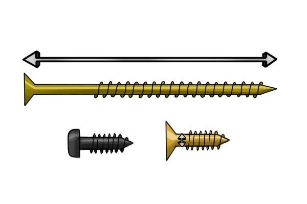 Length and diameter of three different types of screws
