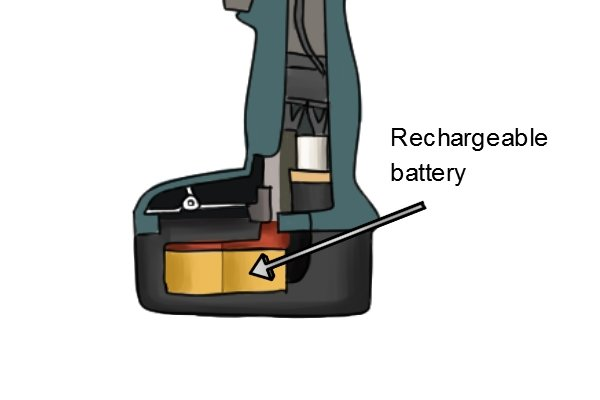 Rechargeable battery inside a cordless drill driver