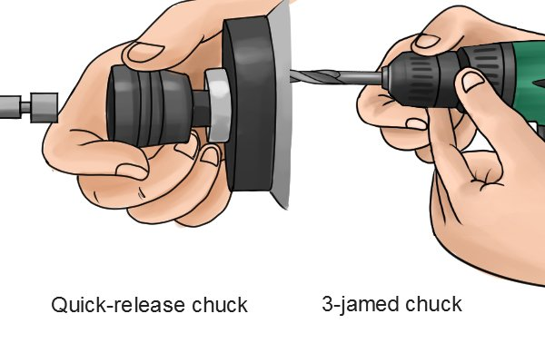 Quick release chuck and a 3-jawed chuck