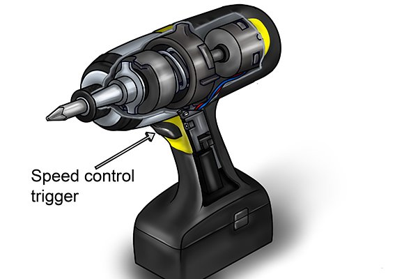 Inside a cordless impact drivers speed control trigger