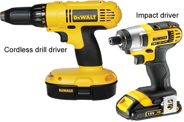 Cordless drill driver, cordless impact driver are small