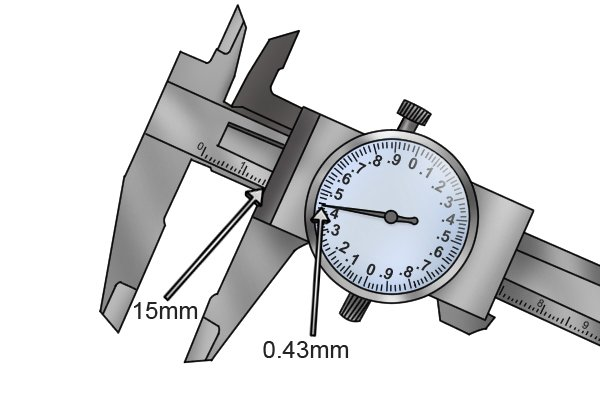 Step 3 To get your total reading, add the two values together. In this example, the caliper is showing a reading of 15.43mm. 15mm (shown on the beam scale) + .43mm (shown on the dial scale) = 15.43mm.