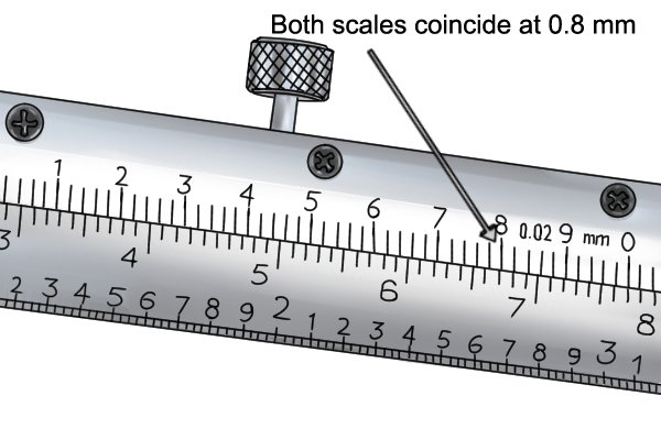 cm vernier scale How to calculate least count of a screw gauge  s= length of main scale division = 1 mm = 01 cm, n = number of vernier scale  a cm vernier.