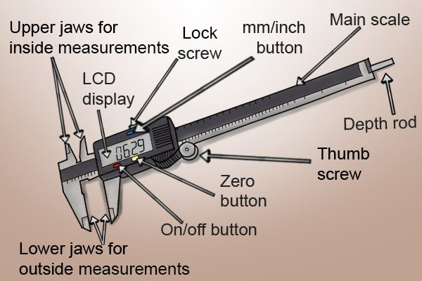What Are The Parts Of A Digital Caliper