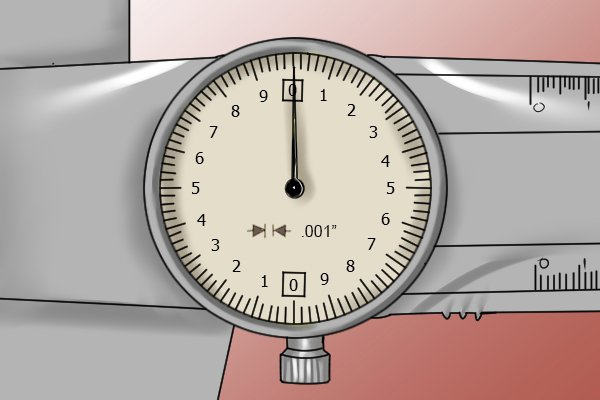 Together with the main beam scale, the dial displays the measurement being taken. The indicator needle rotates within the dial when the jaws of the caliper are opened or the depth rod lengthened. Each time it makes a complete rotation on the dial, the reference edge on the beam scale will have moved one increment (2mm or approx. 0.1 inches).