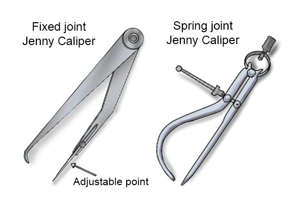Jenny calipers have either a spring joint or a firm joint. Some also have an adjustable point which increases the capacity of the tool.