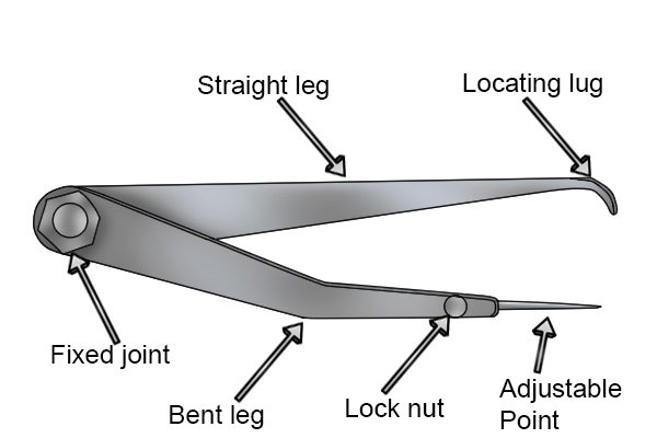 what are the parts of a jenny caliper?