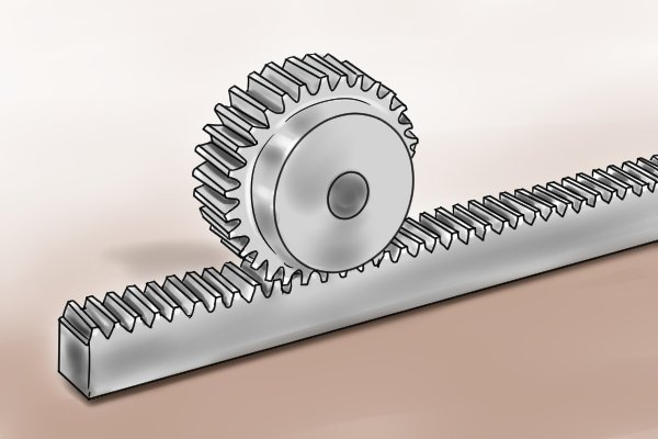 Dial calipers use a rack and pinion mechanism system, which transfers the linear movement of the jaws of the caliper to the rotary motion of the dial indicator.
