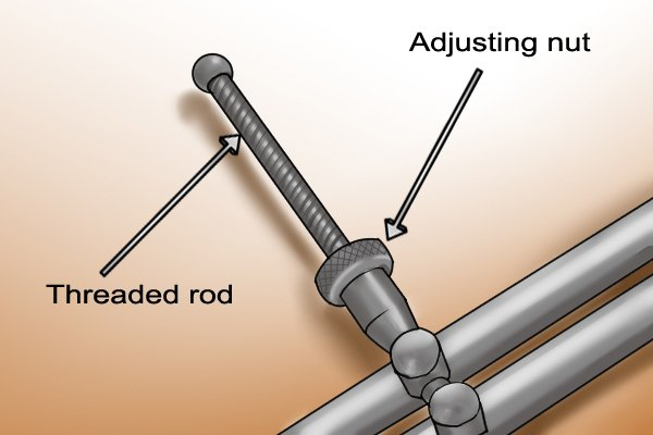 When the adjusting nut is twisted, the nut and threading rod work together to compress or expand the spring which opens or closes the legs of the caliper.