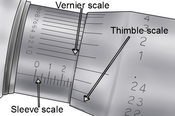 Measurements provided by a micrometer are made up of a combination of values taken from the sleeve scale, the thimble scale and, on some micrometers, the vernier scale.