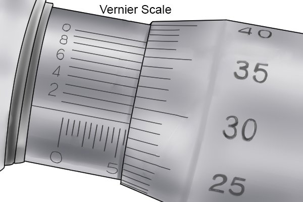 How To Use Vernier Caliper >> How to read a metric micrometer