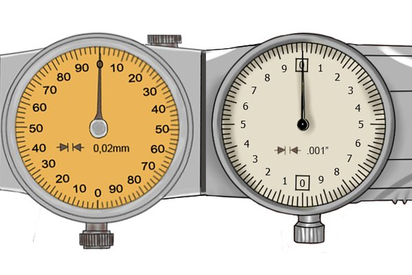 Measurements are in either millimetres or inches Most dial calipers provide the user with either imperical or metric readings, not both. Converting readings from one measurement system to another can sometimes lead to errors.