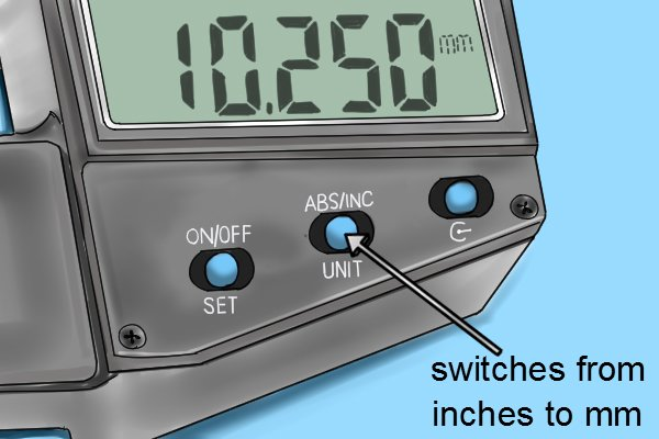 Measurements can be taken in either metric or imperial units. The user can convert their readings from one system to the other by pressing the mm/ inch button.