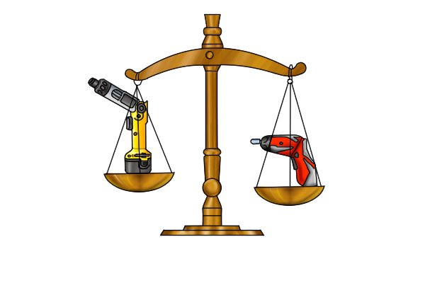 Scales with two cordless screwdrivers