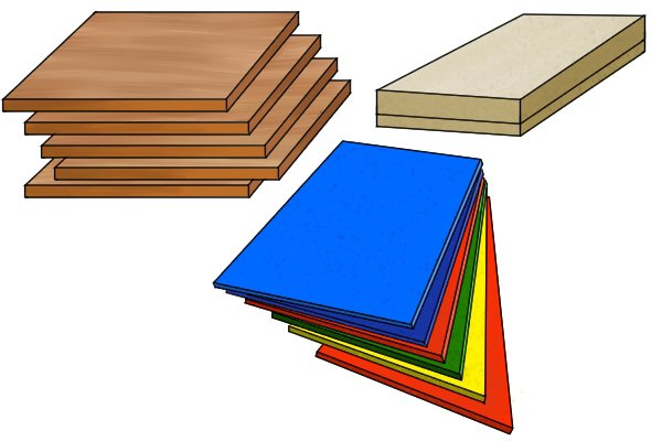 Softwood, plastic and plasterboard