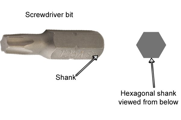 Hexagonal screw shank