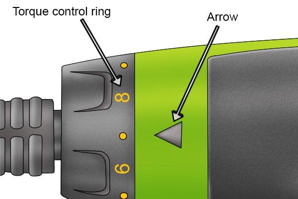 Torque control ring
