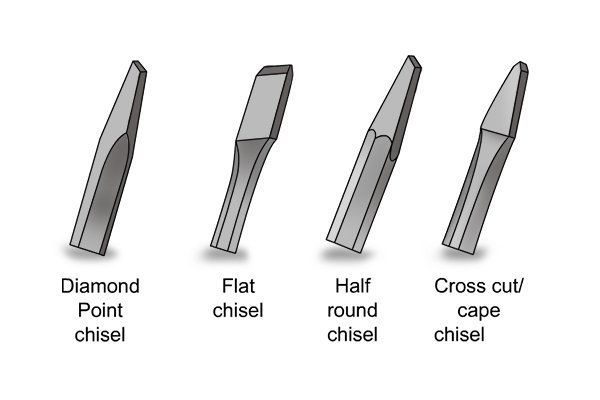 What are the different types of cold chisel tip?