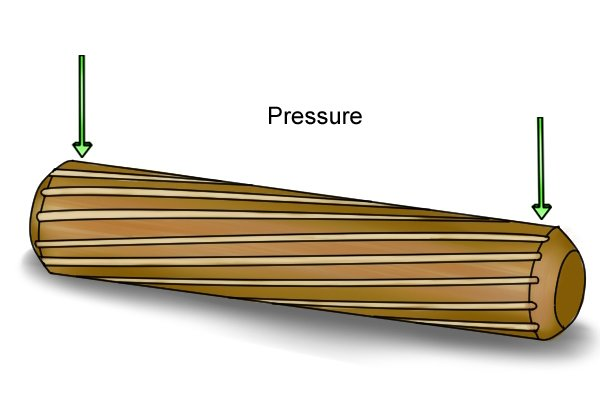 Image showing how pressure affects dowel pins on horizontal wood joints