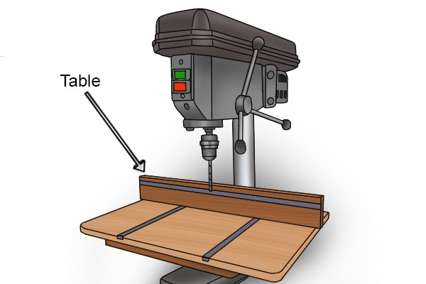 Image of a drill press table which ensures accuracy when drilling dowel holes by making a perpendicular hole