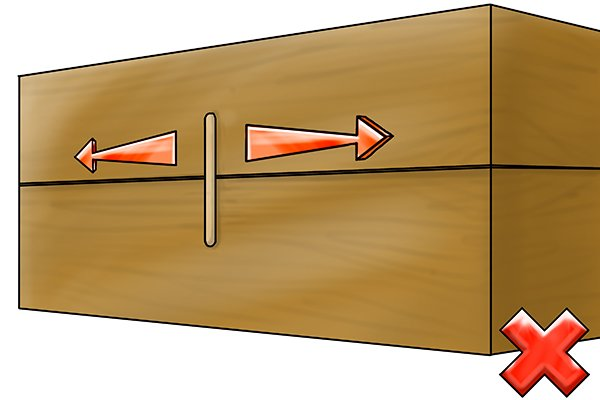 Diagram to show how a dowel holds 2 pieces of wood together and stops them from slipping around