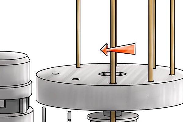 Image of the dowel rack at the top of the dowel pin cutting machine rotating to allow a new dowel rod to drop into place on the locator pin