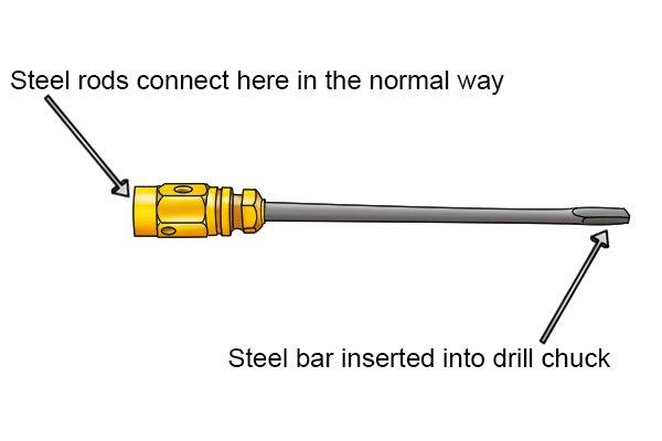 Wonkee Donkee Steel chimney rod drill adaptor