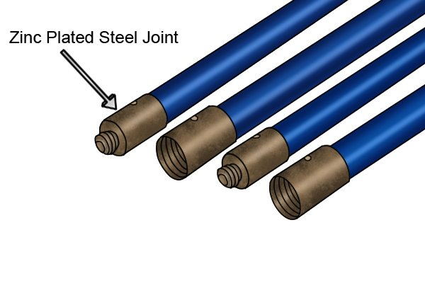 Wonkee Donkee Zinc Plated Joint on drain rods and chimney rods