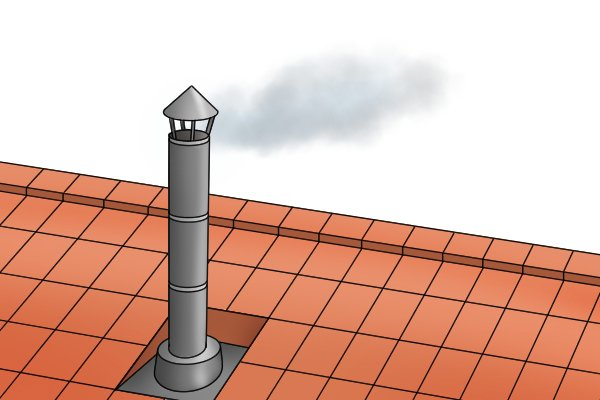 Wonkee Donkee Flue which will require the correct brush to be used in order to be kept free from soot and tar
