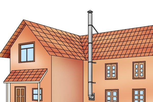 Wonkee Donkee External Flue which could be swept from outside the property