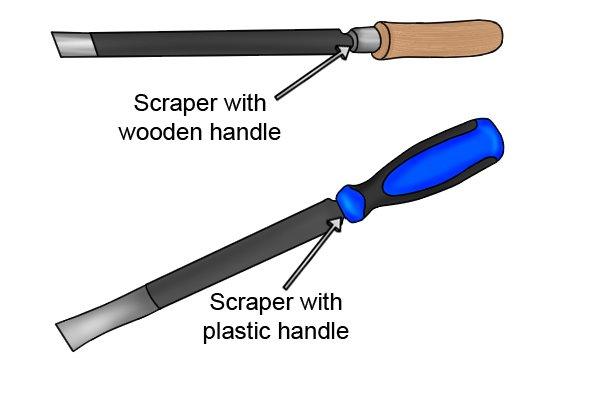 Scraper handles, scraper with a plastic handle, scraper with a wooden handle
