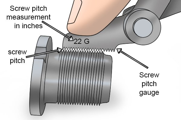 Measuring the pitch of a thread using a screw pitch gauge